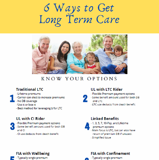 Brochure on 6 Ways to Get Long Term Care